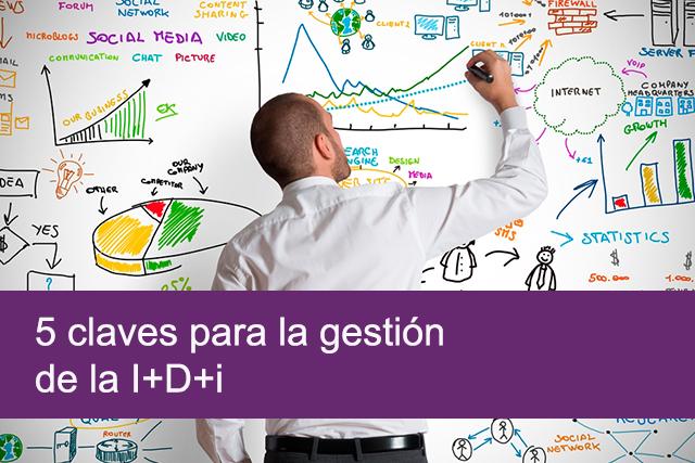 gestión i+d+i